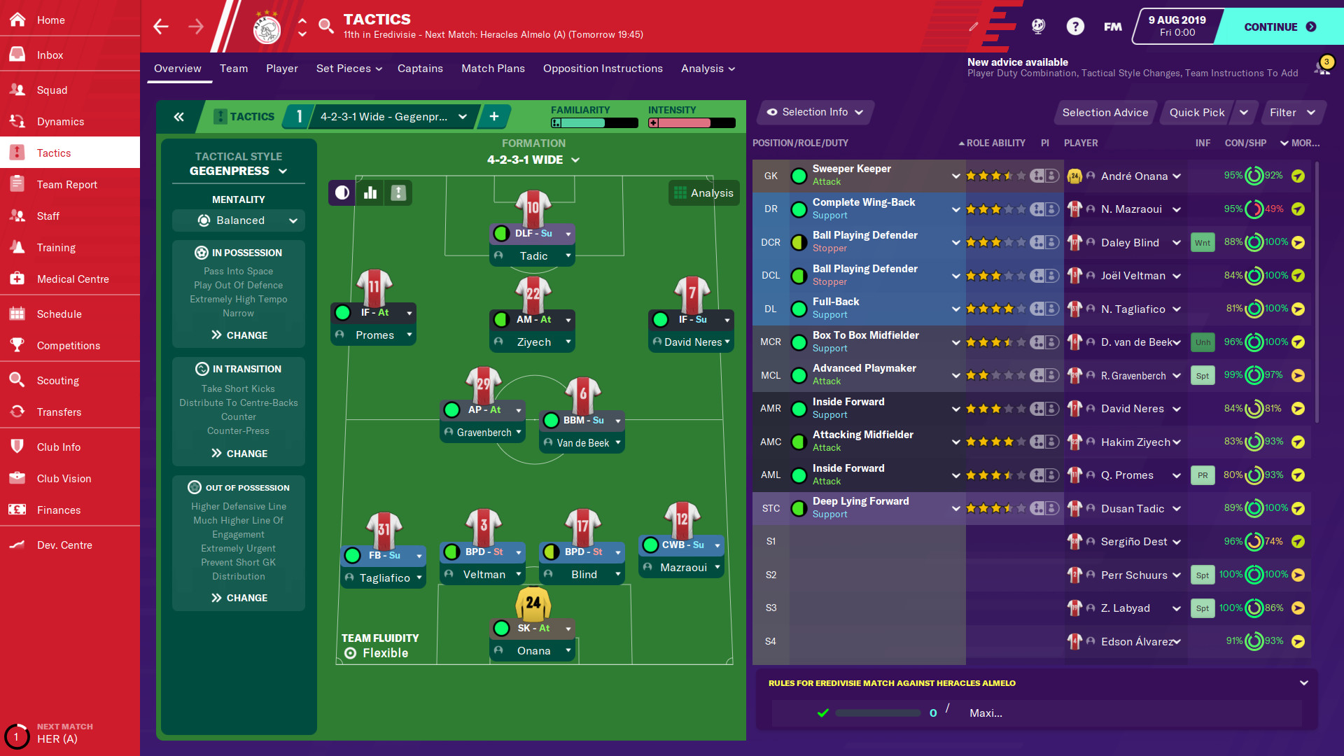 Football Manager - Tựa game PC